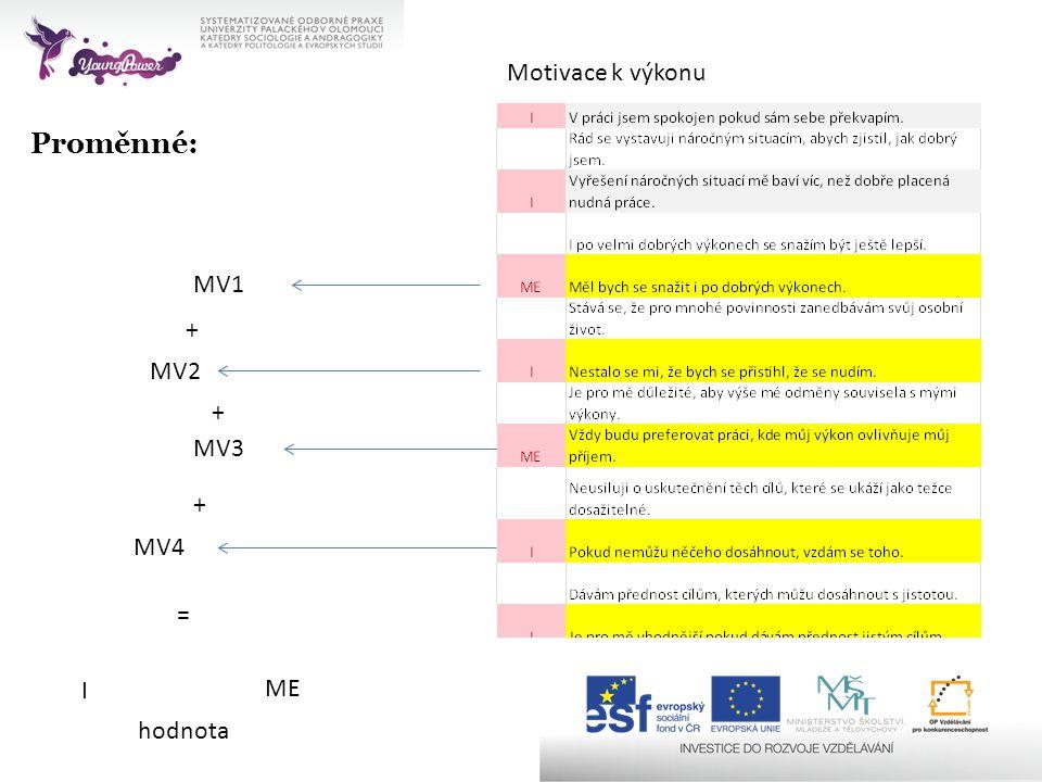 Motivace k výkonu Proměnné: MV1 + MV2 + MV3 + MV4 = I ME hodnota