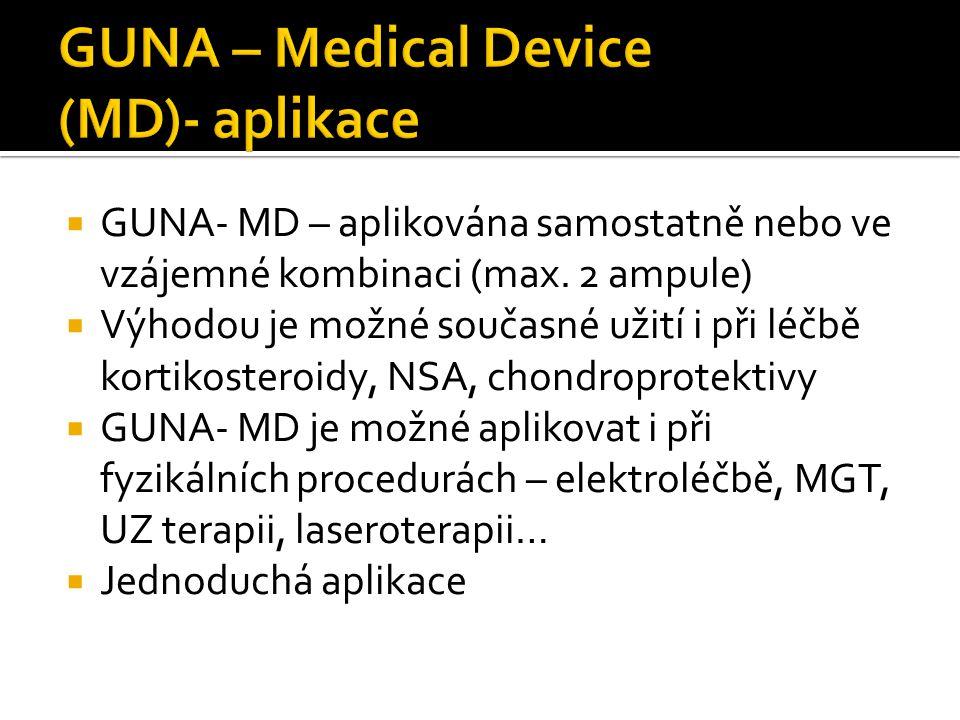 GUNA – Medical Device (MD)- aplikace