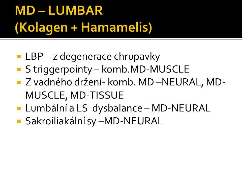 MD – LUMBAR (Kolagen + Hamamelis)
