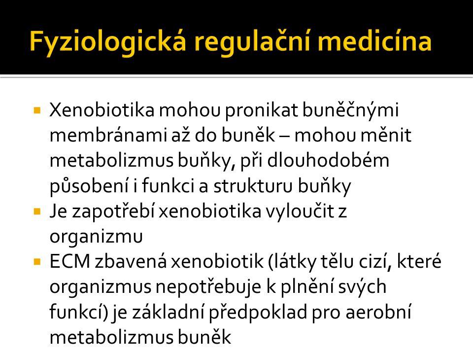Fyziologická regulační medicína