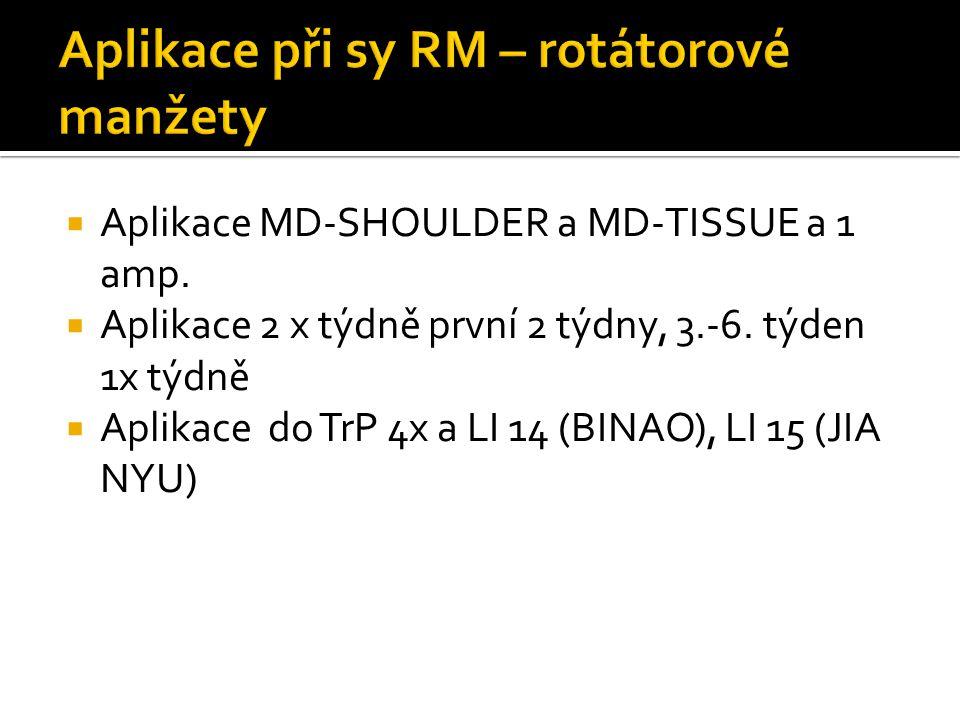 Aplikace při sy RM – rotátorové manžety