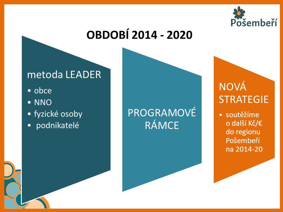 OBDOBÍ 2014 - 2020 NOVÁ STRATEGIE
