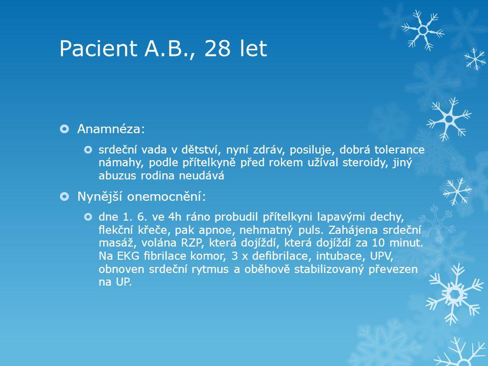 Pacient A.B., 28 let Anamnéza: Nynější onemocnění: