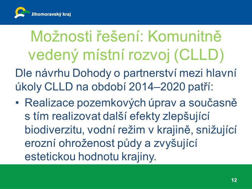 Možnosti řešení: Komunitně vedený místní rozvoj (CLLD)