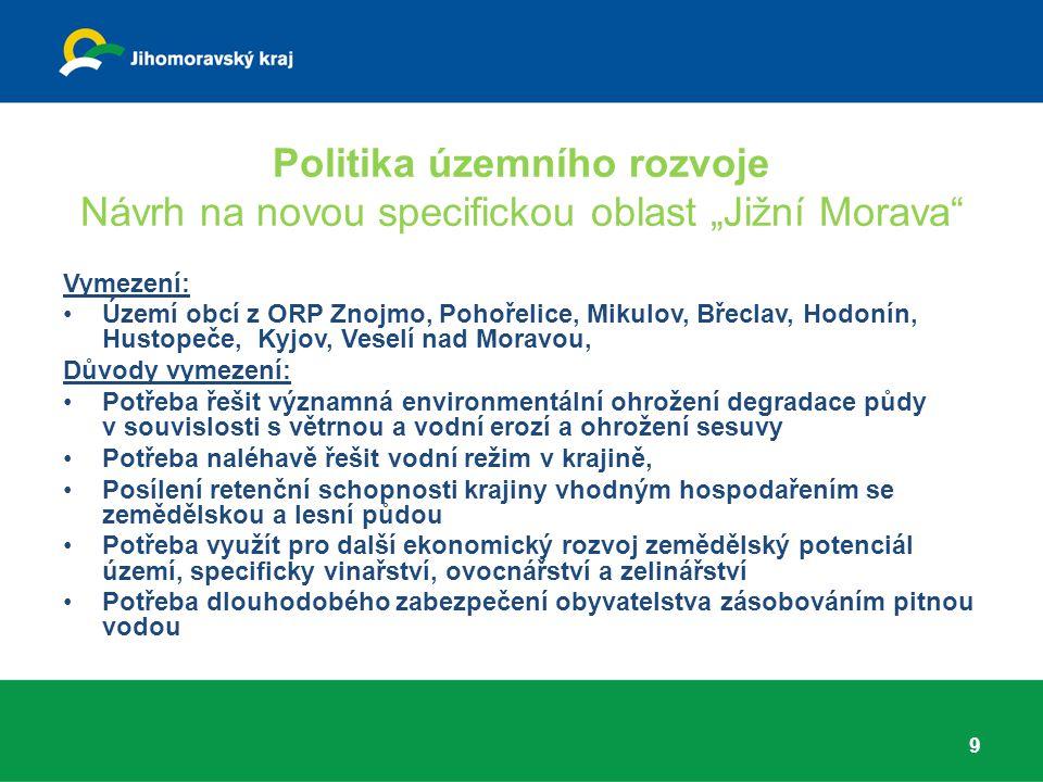 """Politika územního rozvoje Návrh na novou specifickou oblast """"Jižní Morava"""
