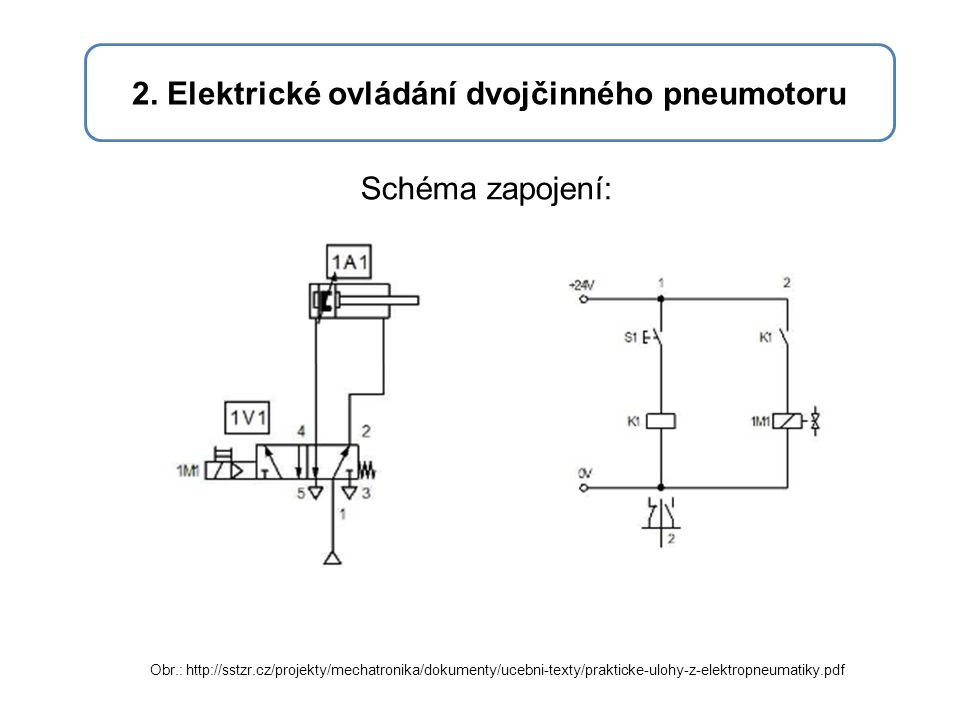 2. Elektrické ovládání dvojčinného pneumotoru