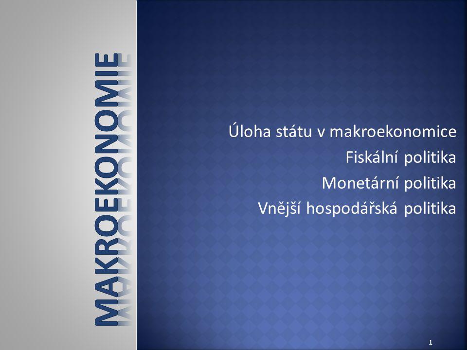 Makroekonomie Úloha státu v makroekonomice Fiskální politika