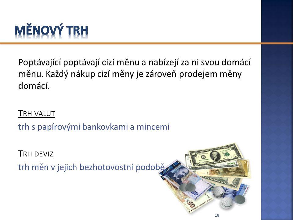 Měnový trh Poptávající poptávají cizí měnu a nabízejí za ni svou domácí měnu. Každý nákup cizí měny je zároveň prodejem měny domácí.