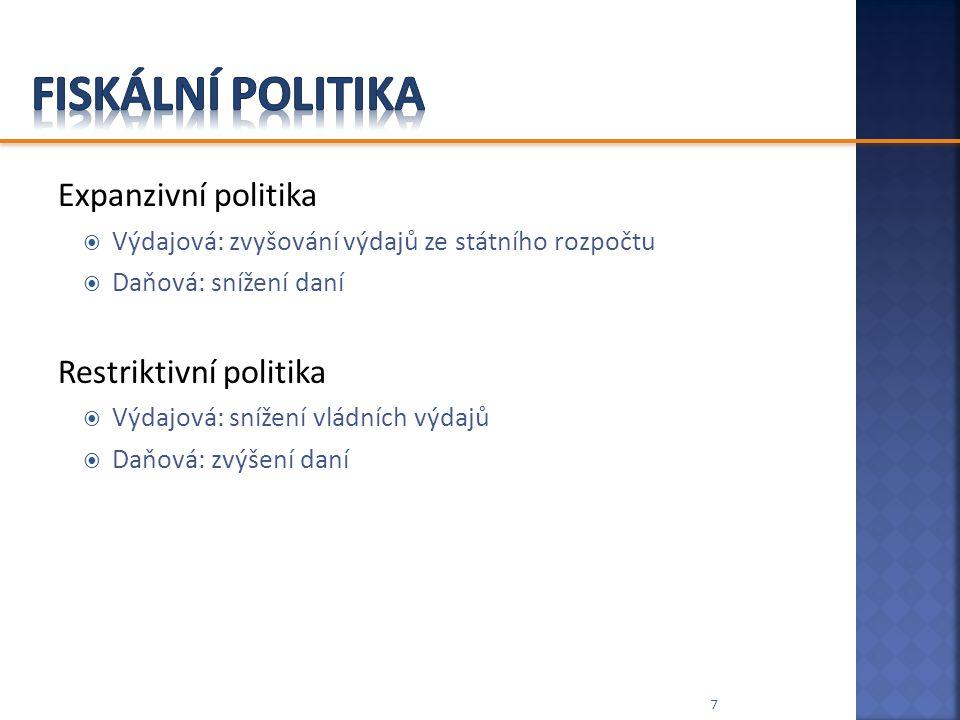 Fiskální politika Expanzivní politika Restriktivní politika