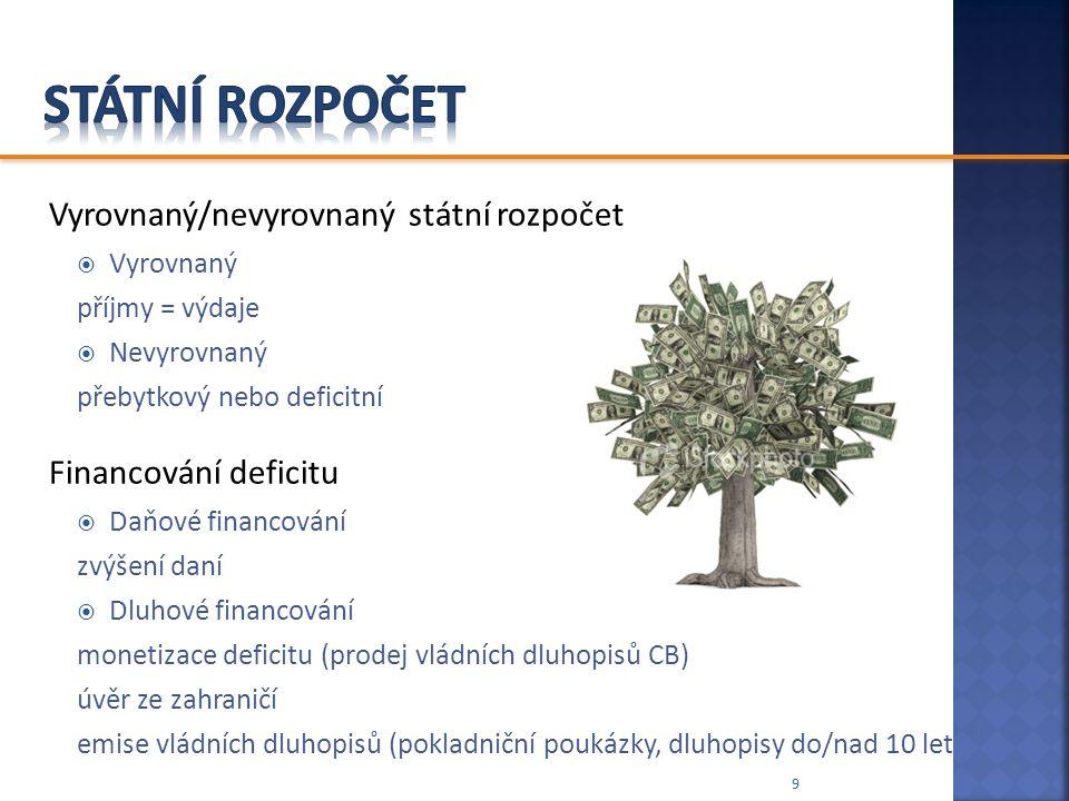 Státní rozpočet Vyrovnaný/nevyrovnaný státní rozpočet