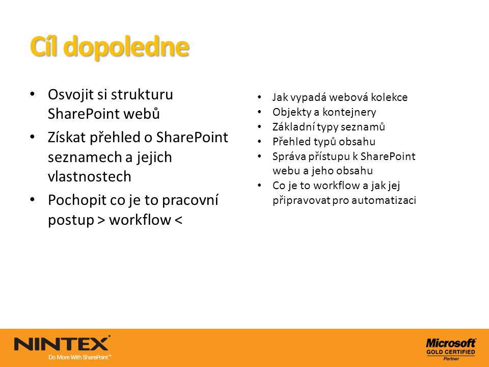 Cíl dopoledne Osvojit si strukturu SharePoint webů
