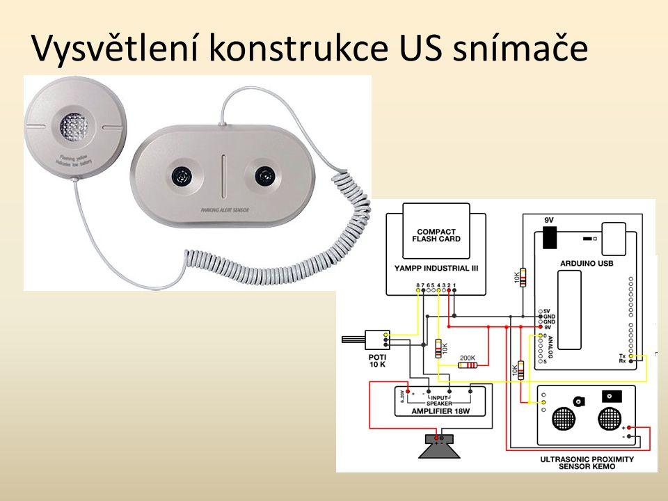 Vysvětlení konstrukce US snímače