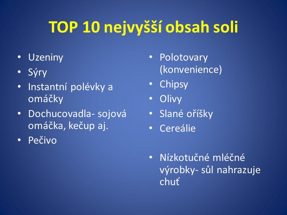 TOP 10 nejvyšší obsah soli