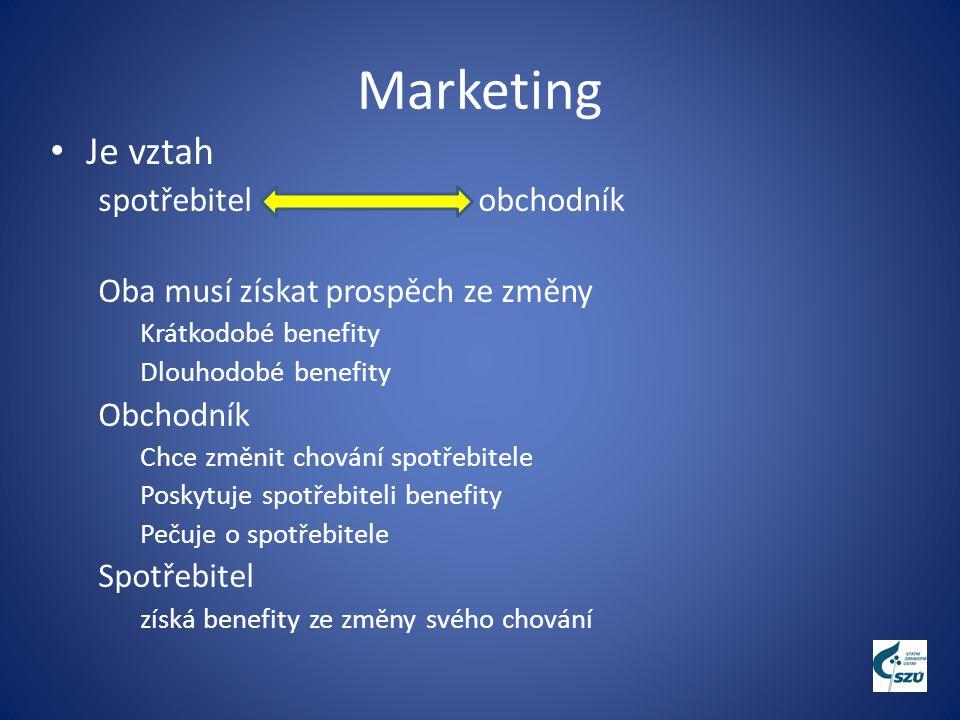 Marketing Je vztah spotřebitel obchodník