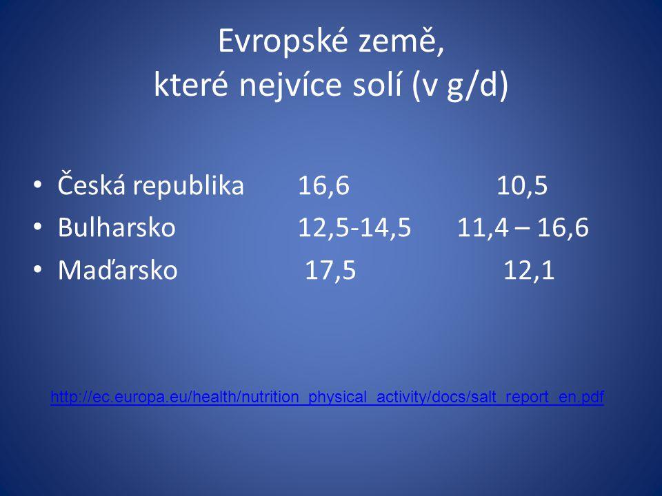 Evropské země, které nejvíce solí (v g/d)