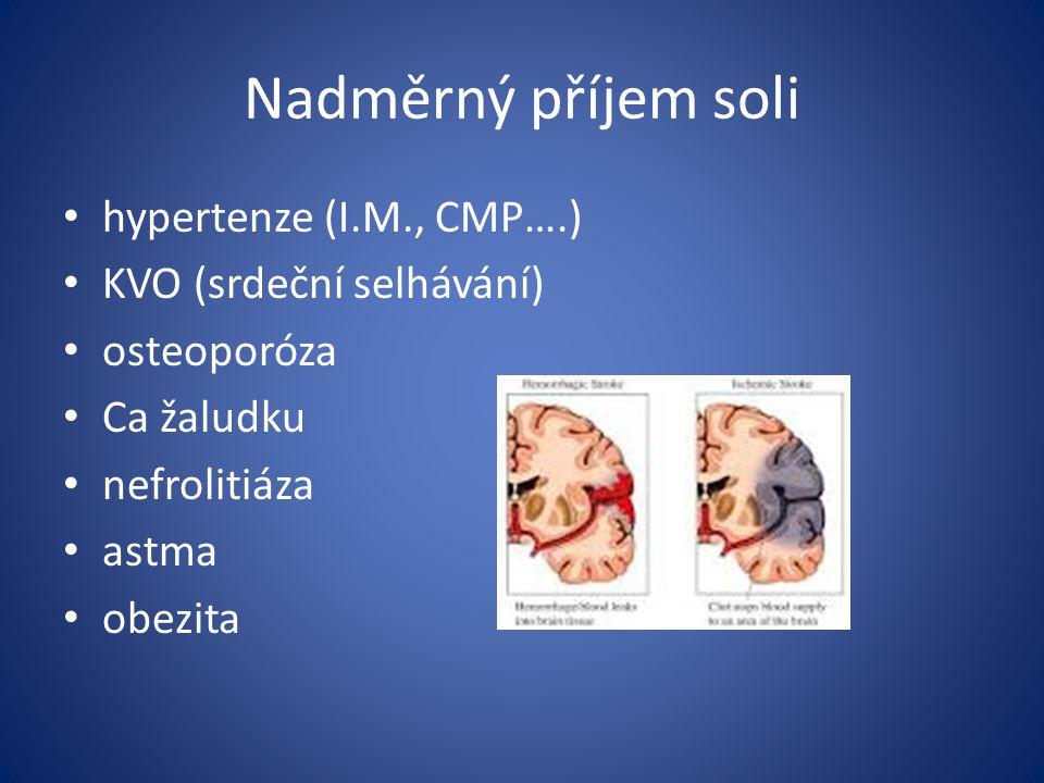 Nadměrný příjem soli hypertenze (I.M., CMP….) KVO (srdeční selhávání)