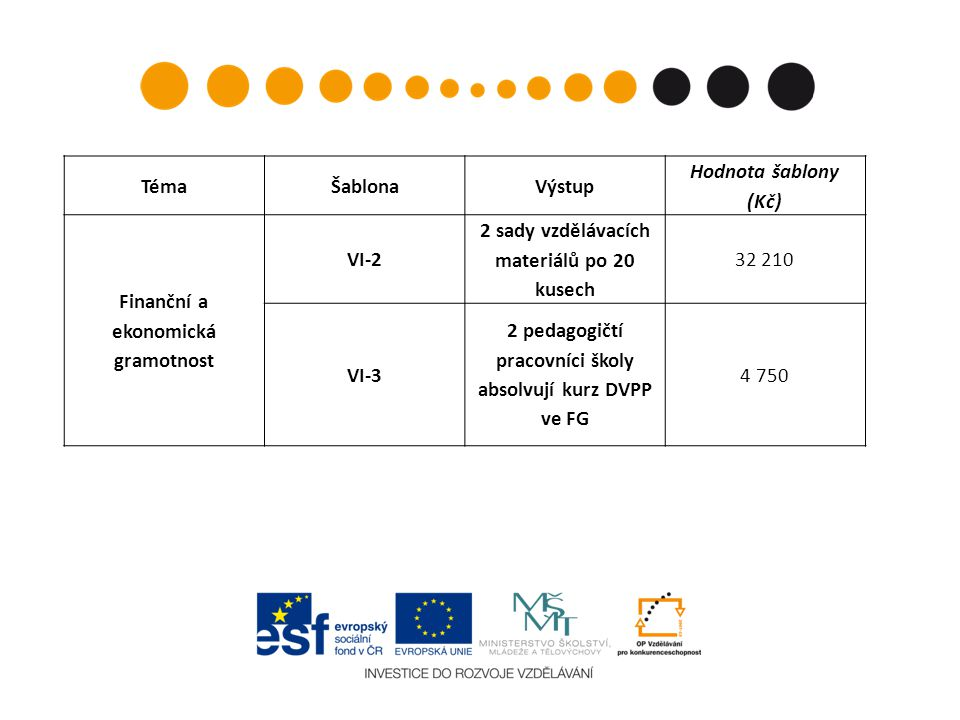 Finanční a ekonomická gramotnost VI-2