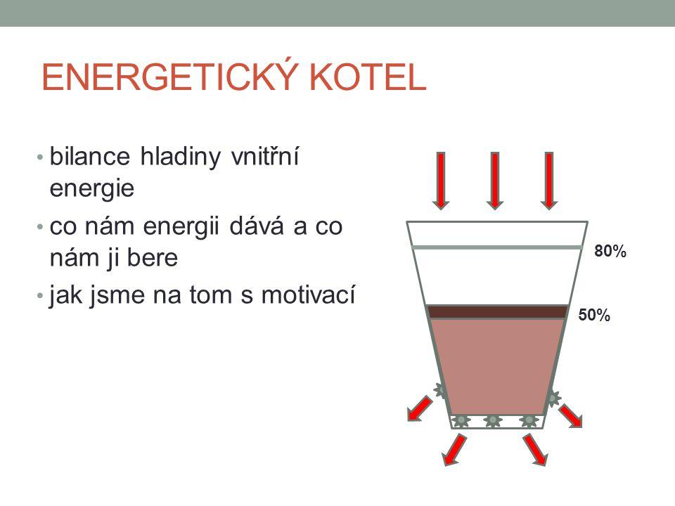 ENERGETICKÝ KOTEL bilance hladiny vnitřní energie