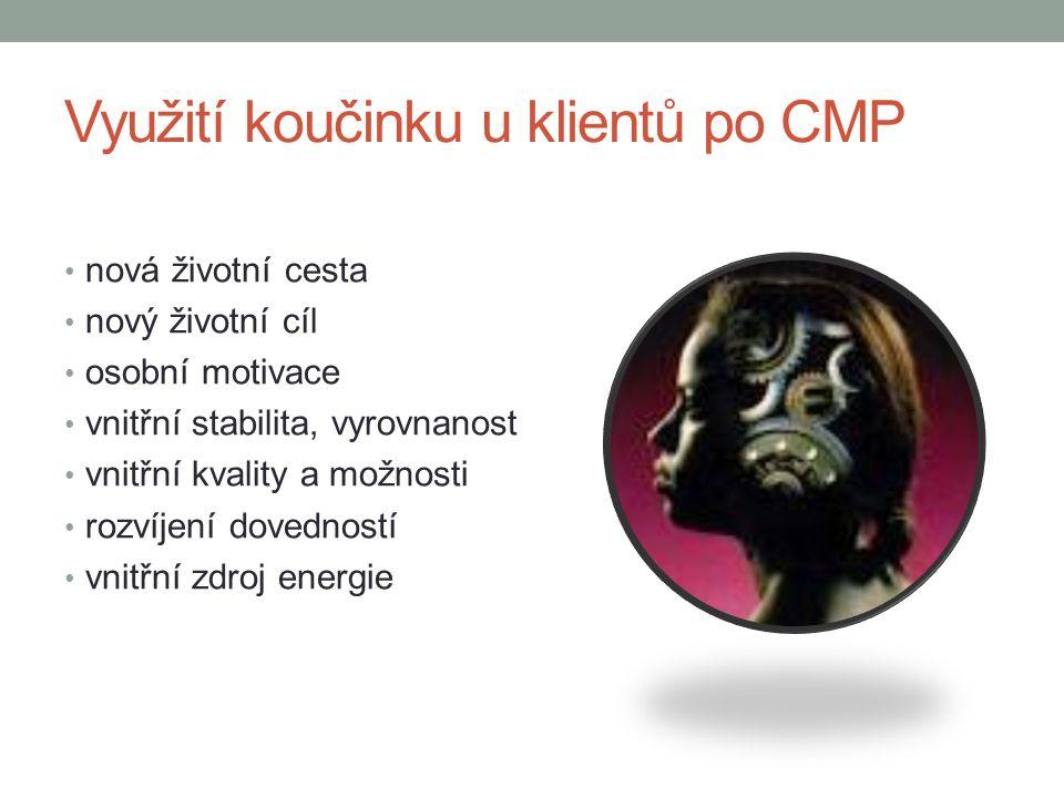 Využití koučinku u klientů po CMP