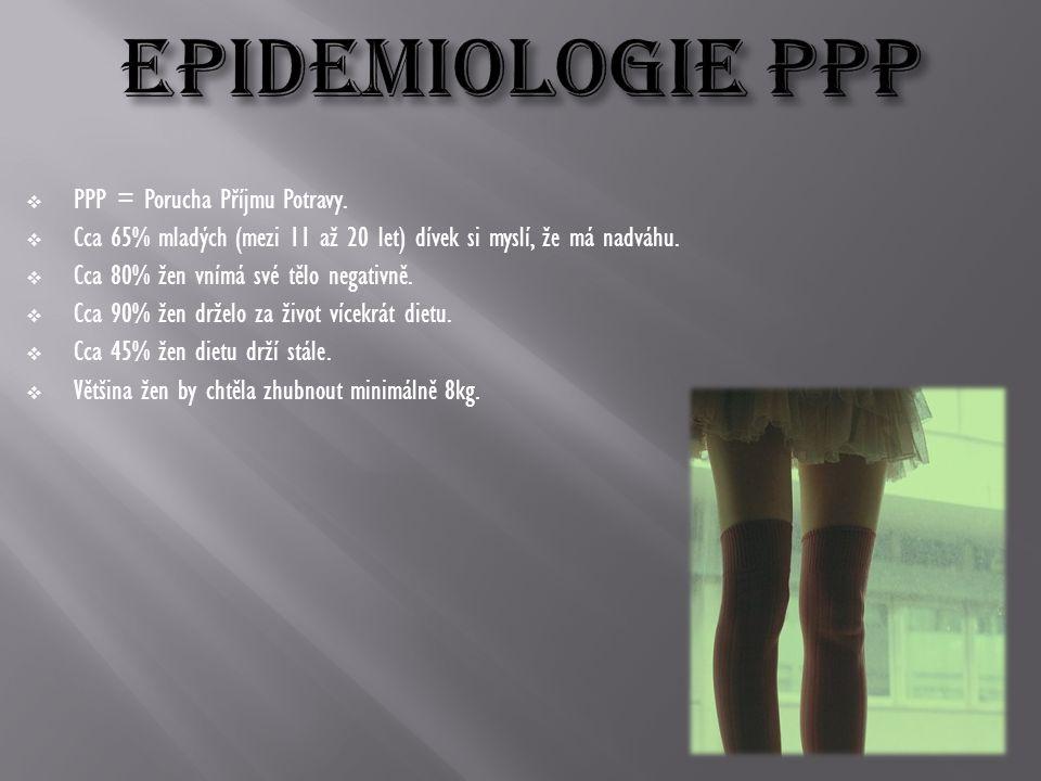 EPIDEMIOLOgIE PPP PPP = Porucha Příjmu Potravy.