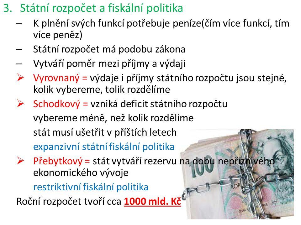 3. Státní rozpočet a fiskální politika