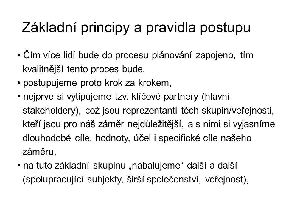 Základní principy a pravidla postupu