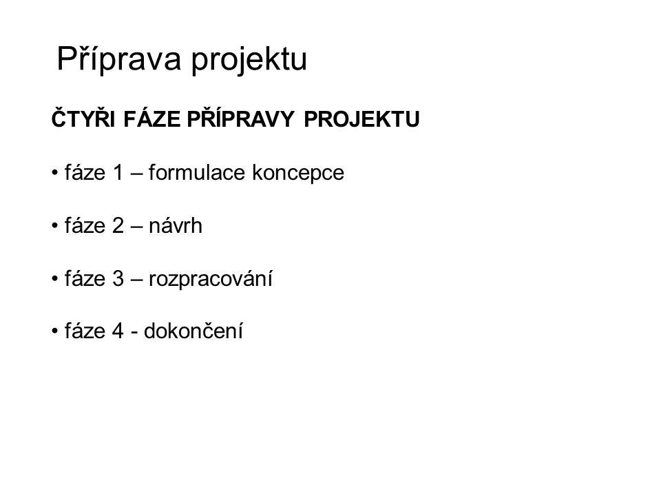 Příprava projektu ČTYŘI FÁZE PŘÍPRAVY PROJEKTU