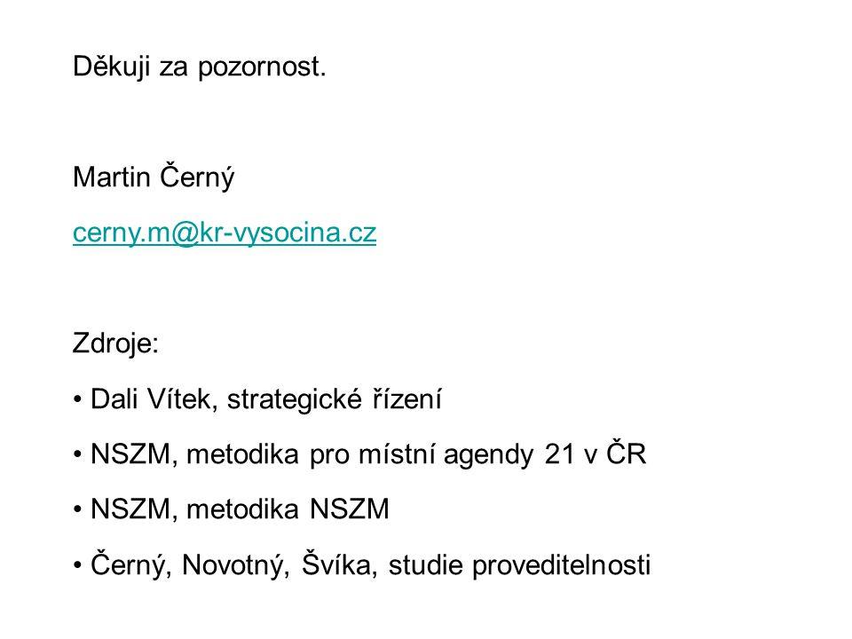 Děkuji za pozornost. Martin Černý. cerny.m@kr-vysocina.cz. Zdroje: Dali Vítek, strategické řízení.