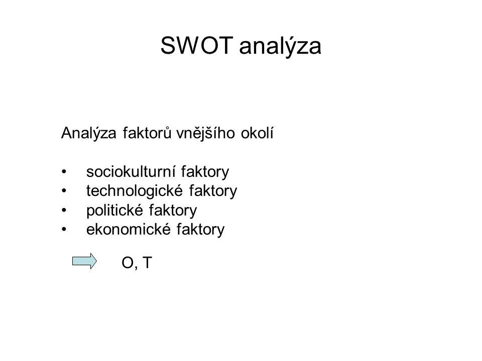 SWOT analýza Analýza faktorů vnějšího okolí sociokulturní faktory