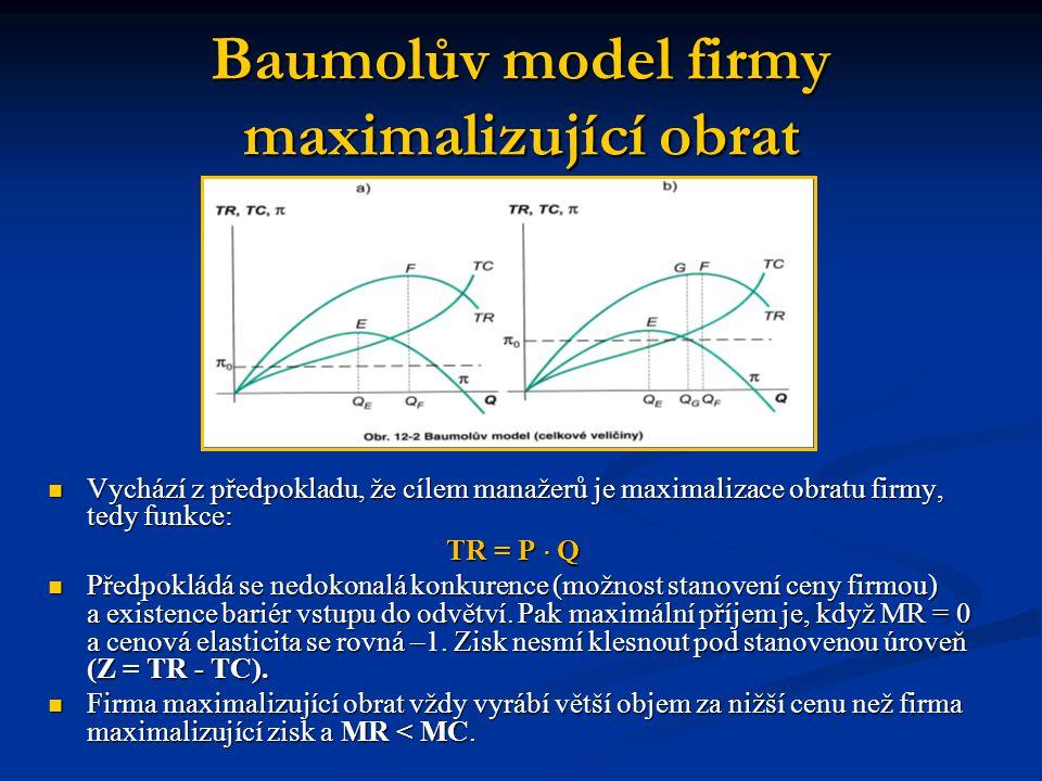 Baumolův model firmy maximalizující obrat
