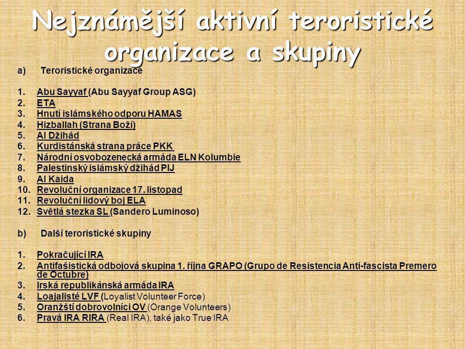 Nejznámější aktivní teroristické organizace a skupiny
