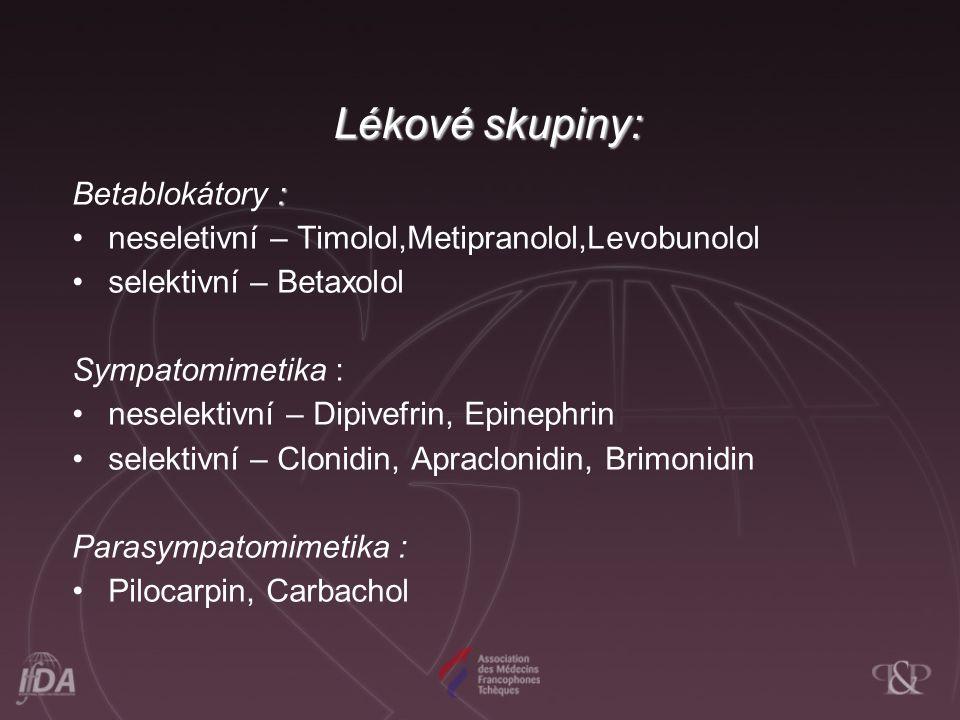 Lékové skupiny: Betablokátory :