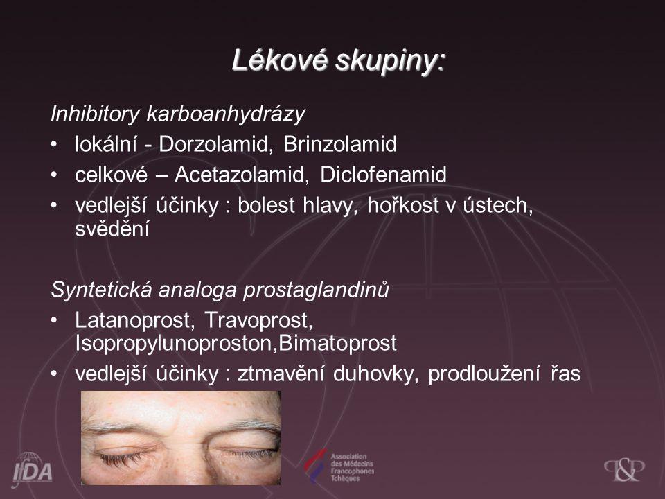 Lékové skupiny: Inhibitory karboanhydrázy