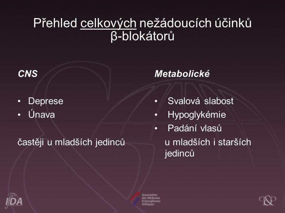 Přehled celkových nežádoucích účinků β-blokátorů