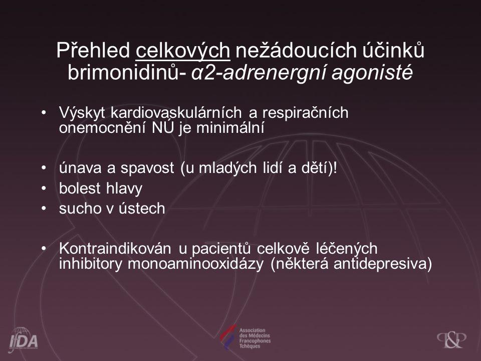 Přehled celkových nežádoucích účinků brimonidinů- α2-adrenergní agonisté