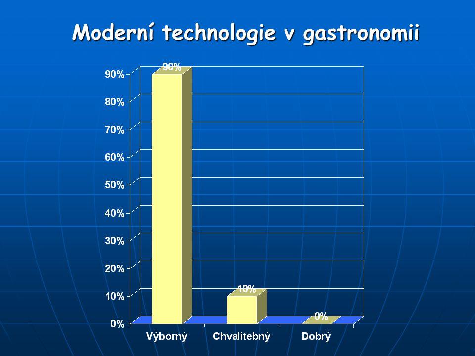 Moderní technologie v gastronomii