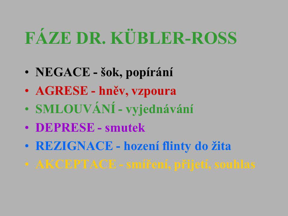 FÁZE DR. KÜBLER-ROSS NEGACE - šok, popírání AGRESE - hněv, vzpoura