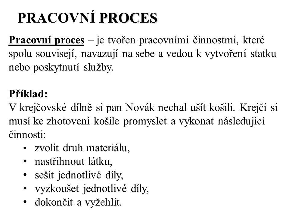 Pracovní proces