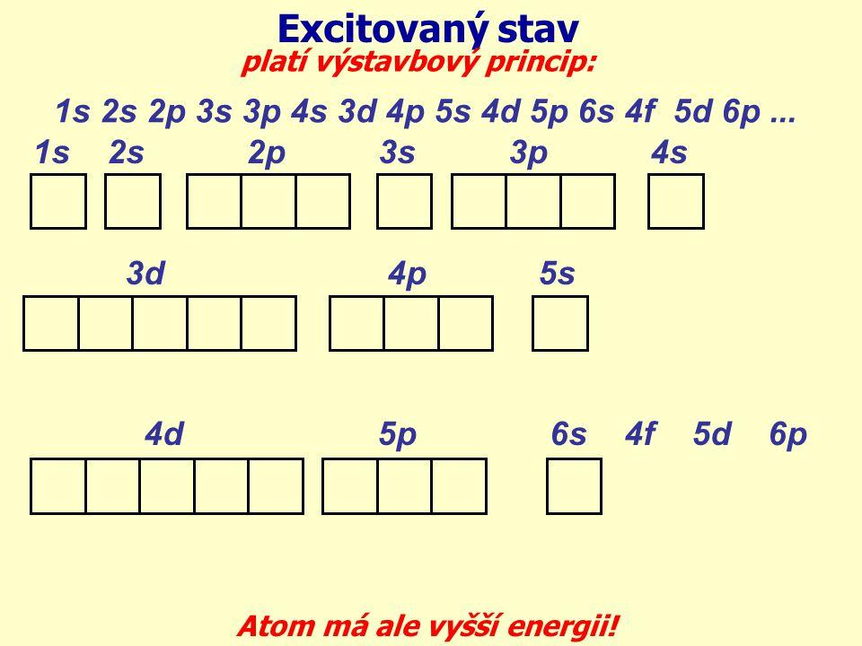 Excitovaný stav 1s 2s 2p 3s 3p 4s 3d 4p 5s 4d 5p 6s 4f 5d 6p ...