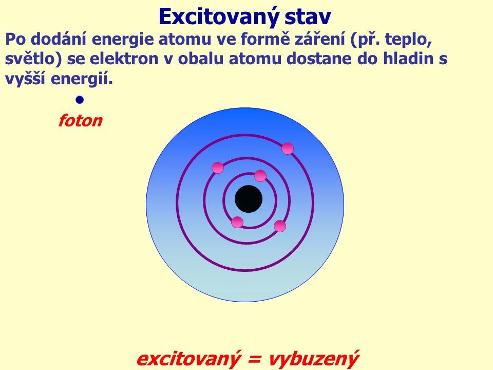 Excitovaný stav excitovaný = vybuzený