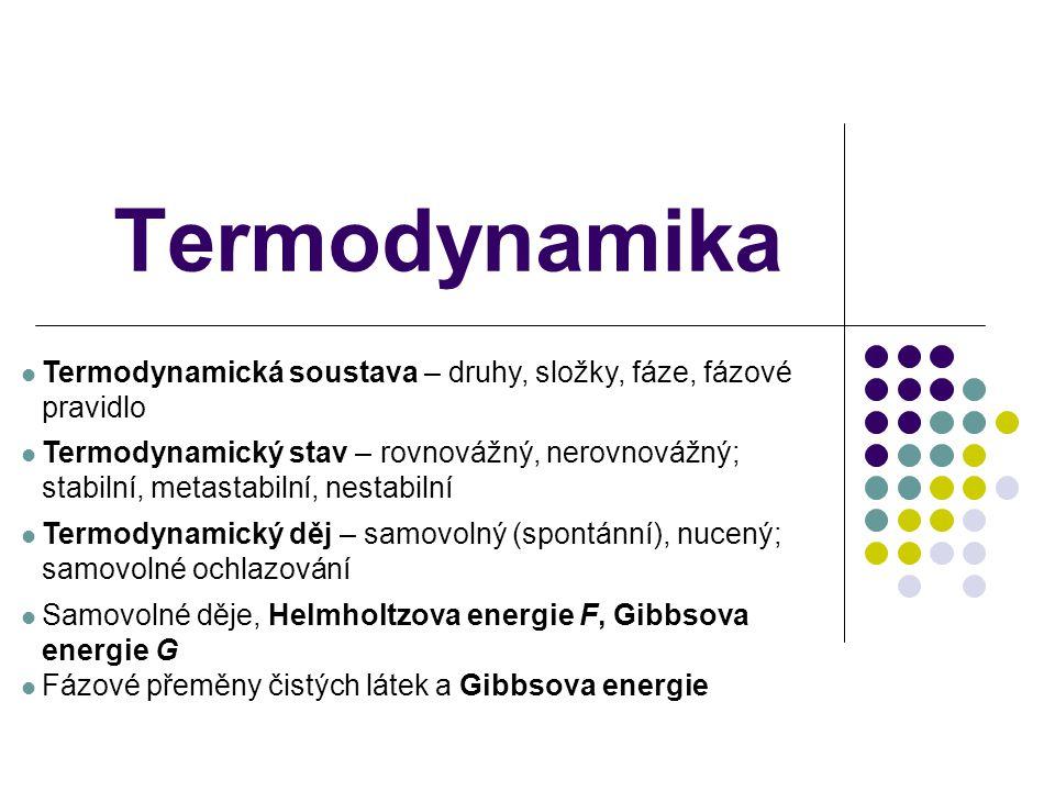 Termodynamika Termodynamická soustava – druhy, složky, fáze, fázové pravidlo.
