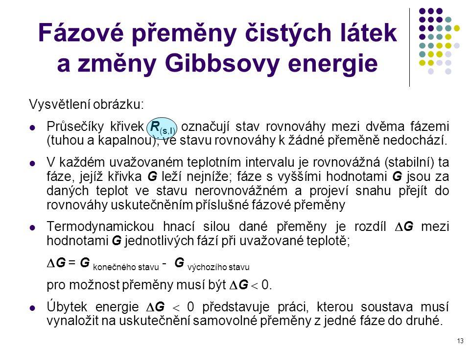 Fázové přeměny čistých látek a změny Gibbsovy energie