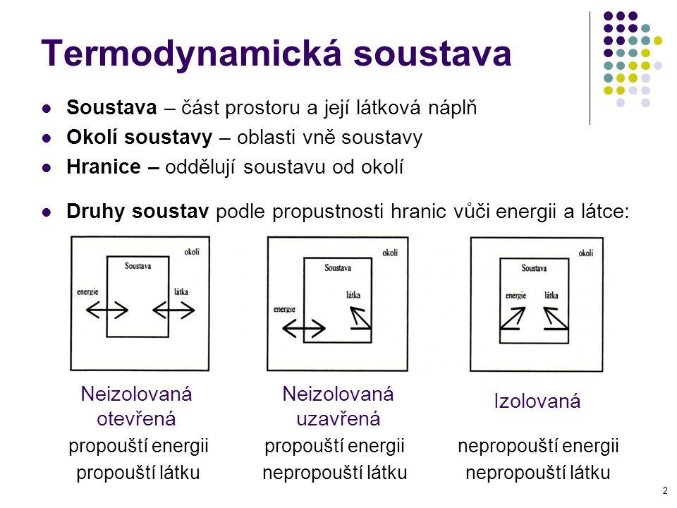 Termodynamická soustava