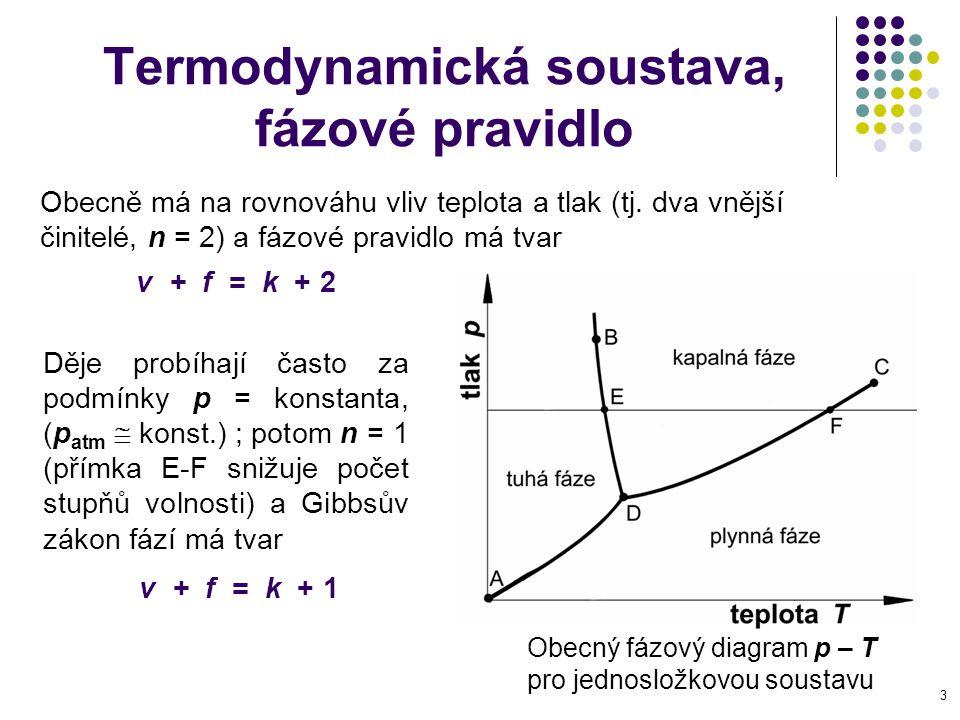 Termodynamická soustava, fázové pravidlo