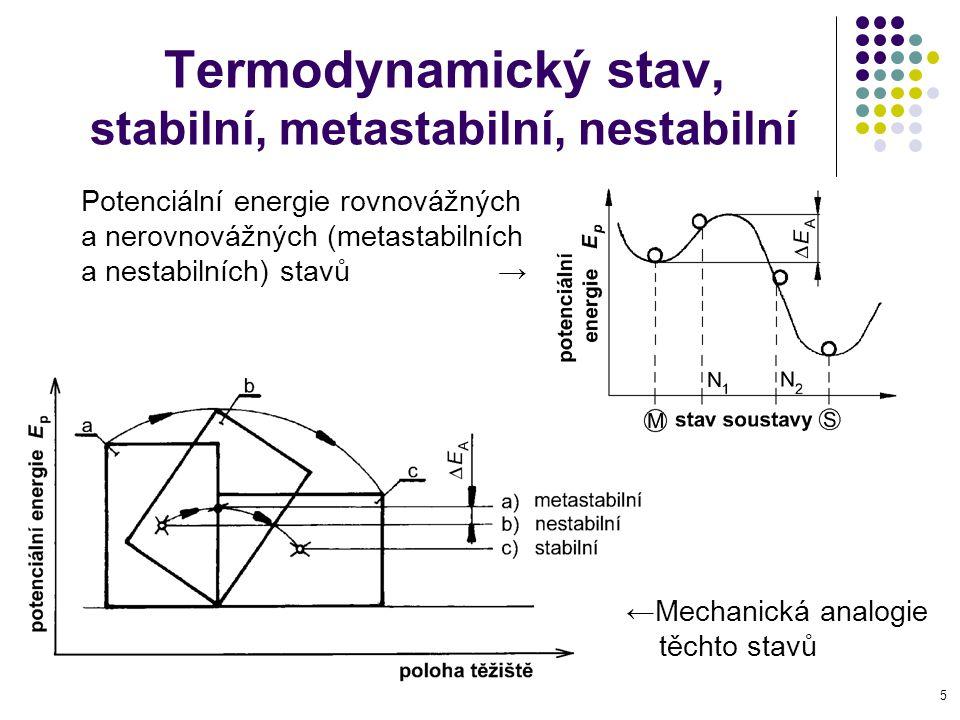 Termodynamický stav, stabilní, metastabilní, nestabilní