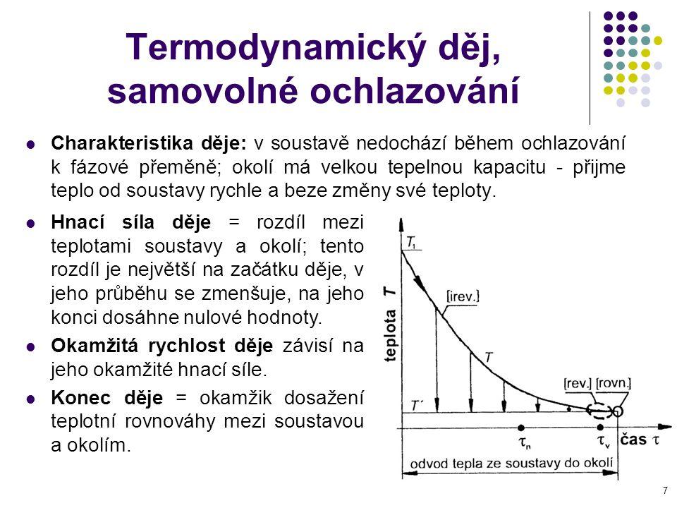 Termodynamický děj, samovolné ochlazování