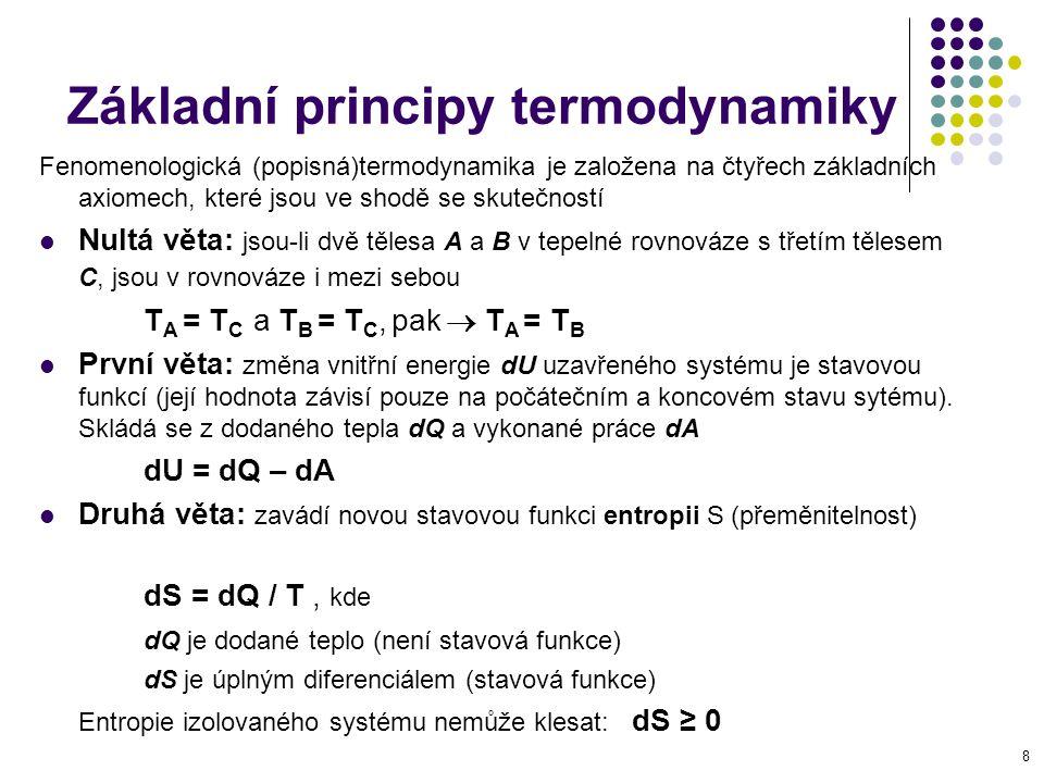 Základní principy termodynamiky