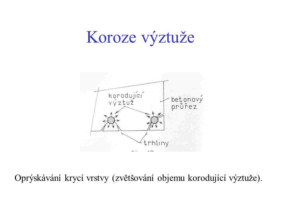 Koroze výztuže Oprýskávání krycí vrstvy (zvětšování objemu korodující výztuže).