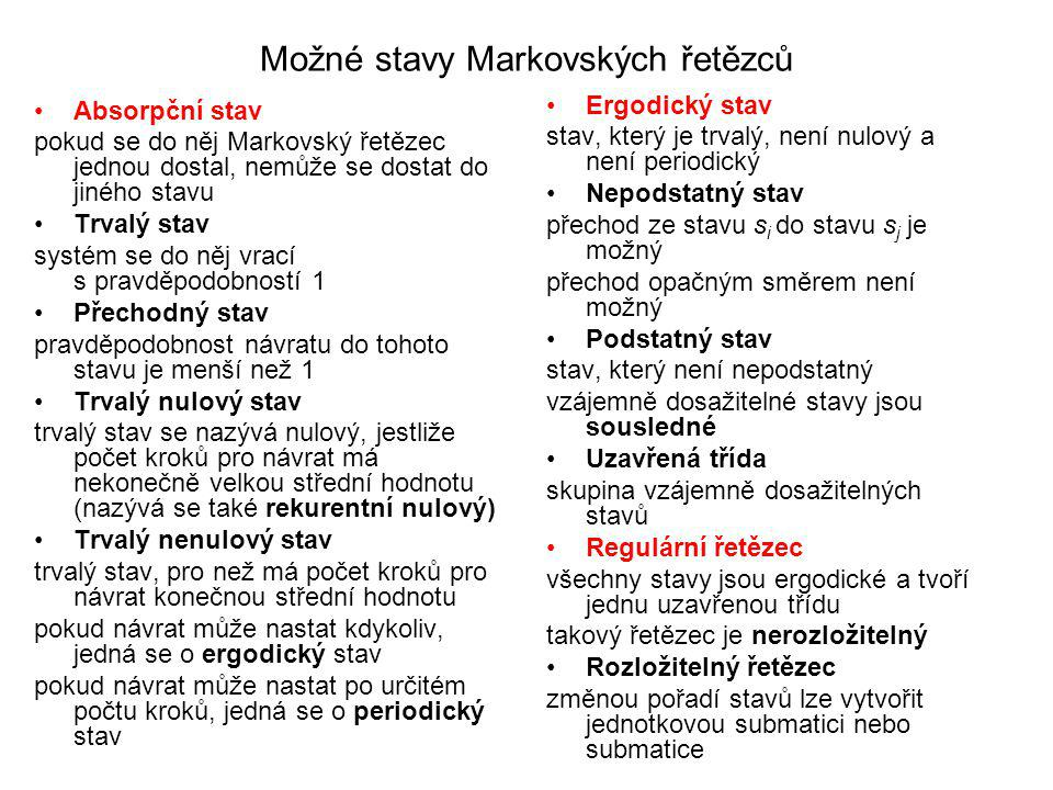 Možné stavy Markovských řetězců