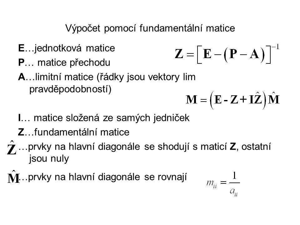 Výpočet pomocí fundamentální matice